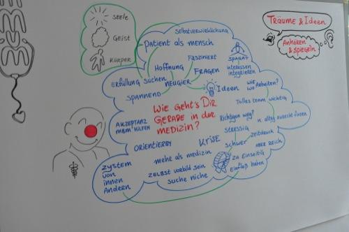 Seminare_Vision_8